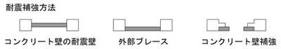 補強方法.jpg